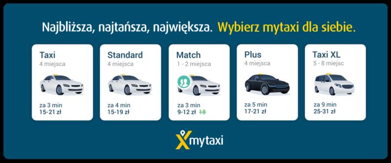 Zmiany w aplikacji mytaxi – możliwość wyboru Klasy Usługi