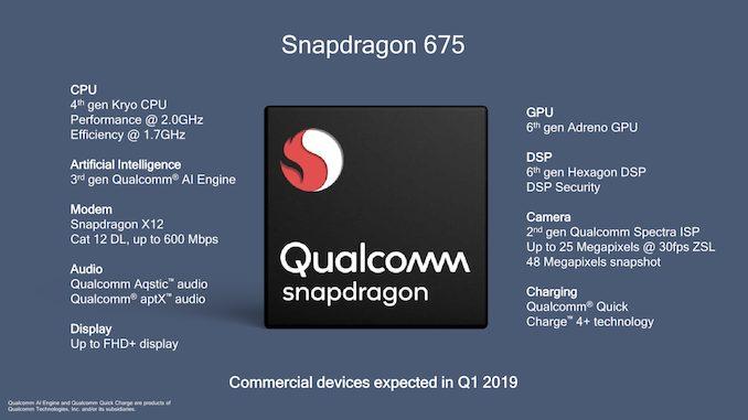 Charakterystyki nowego procesora Qualcomm Snapdragon 675
