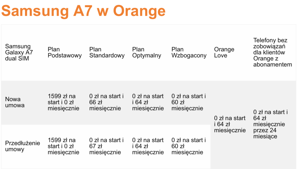 Samsung A7 w Orange