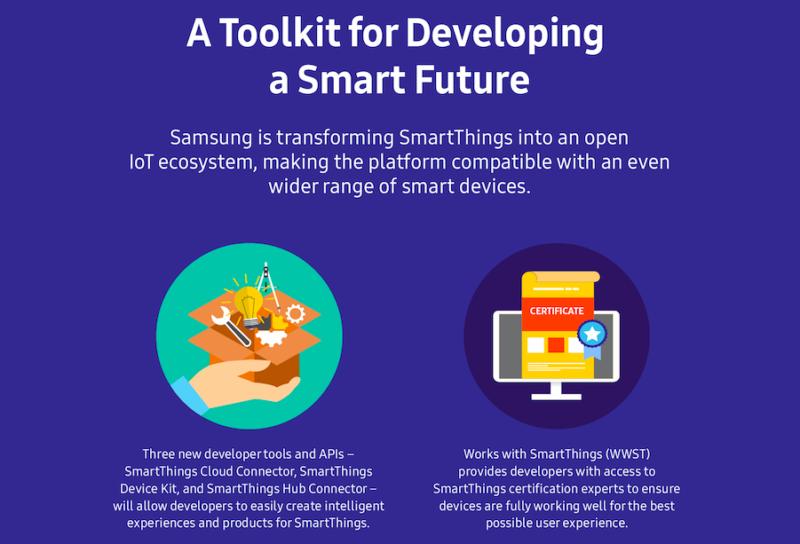 SmartThings (WWST) zapewnia programistom bezpośredni dostęp do ekspertów i zasobów SmartThings