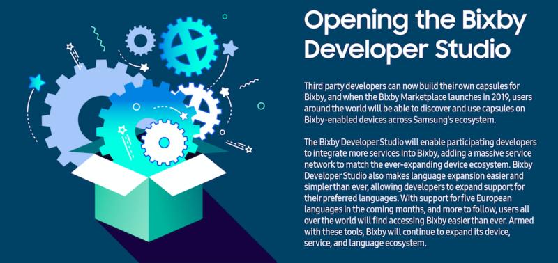 Samsung wprowadzaBixby Developer Studio