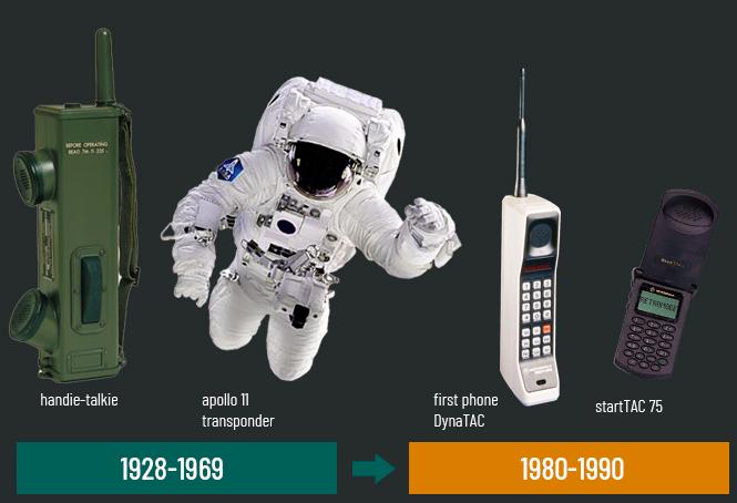 90 lat innowacji czyli przełomowe urządzenia Motorola 1