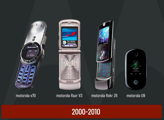 90 lat innowacji czyli przełomowe urządzenia Motorola 2