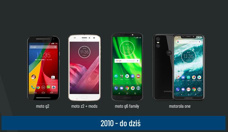 90 lat innowacji czyli przełomowe urządzenia Motorola 4