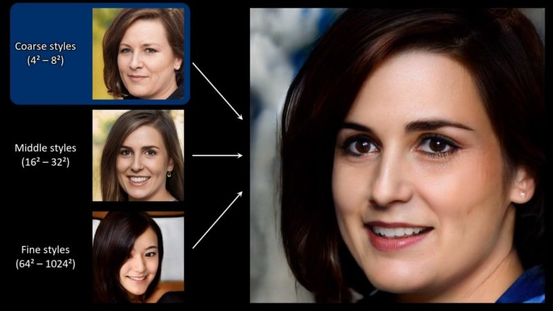 Nvidia nauczyła sztuczną inteligencję łączyć zdjęcia ludzi