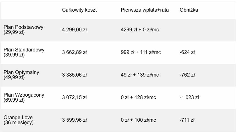 Huawei Mate 20 Pro nawet 1000 zł taniej 1