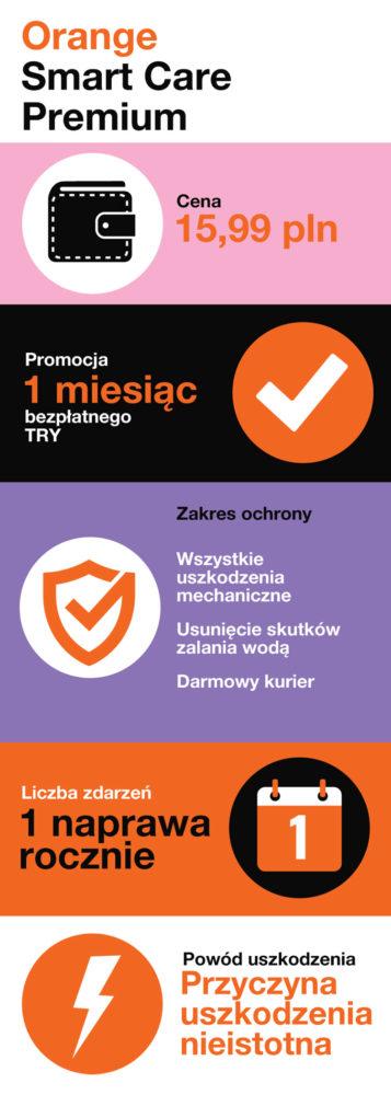 Orange naprawia smartfon za 15,99 zł/mc 1