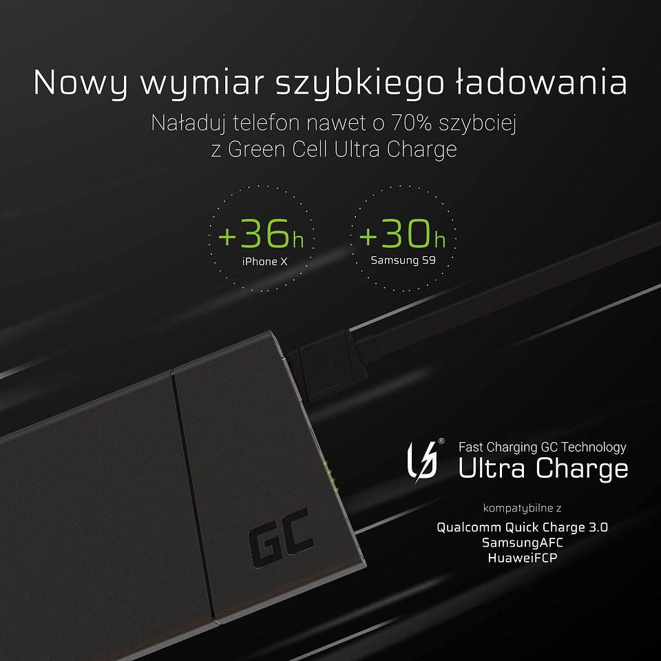 Green Cell PRIME - pierwszy power bank zaprojektowany w Polsce 1