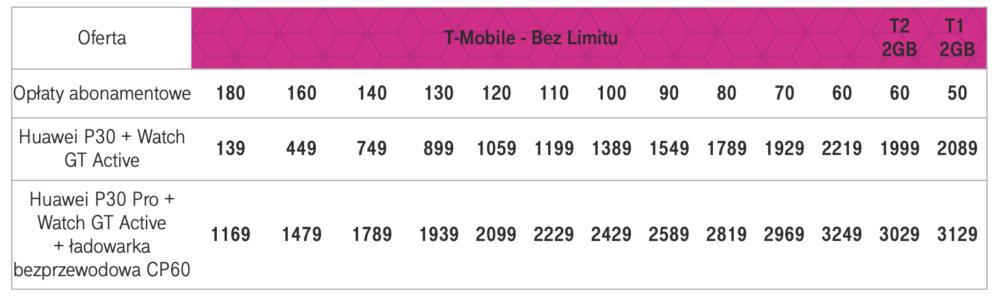 t-mobile huawei p 30 p30 pro