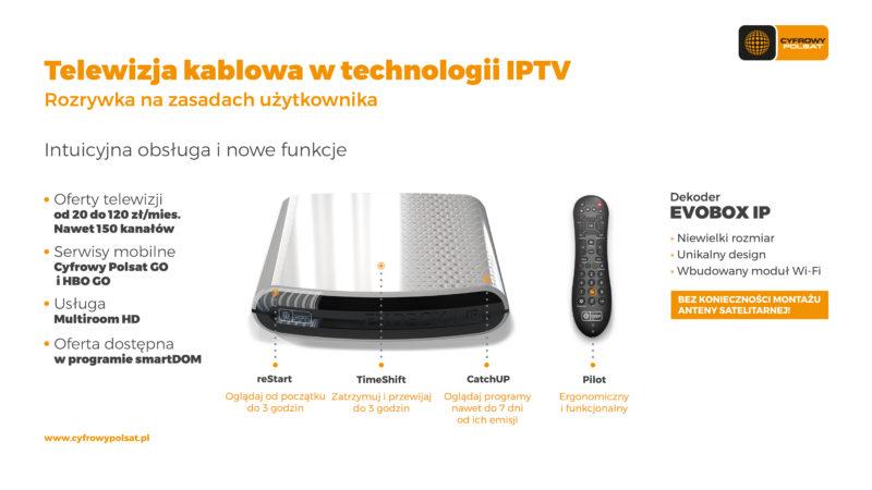 Nowość w Cyfrowym Polsacie! Telewizja kablowa IPTV i nowy dekoder EVOBOX IP!