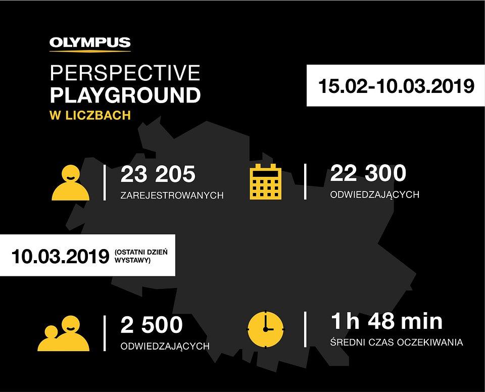 Olympus Perspective Playground we Wrocławiu – największe wydarzenie fotograficzne w Polsce 1