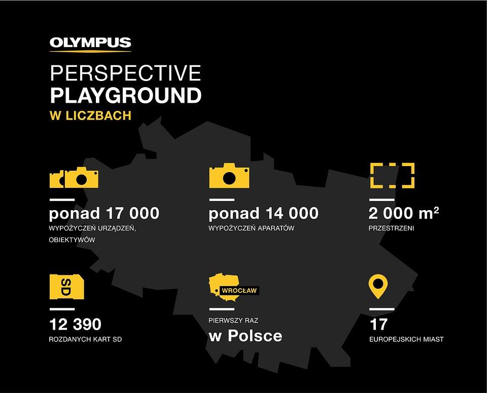 Olympus Perspective Playground we Wrocławiu – największe wydarzenie fotograficzne w Polsce 2