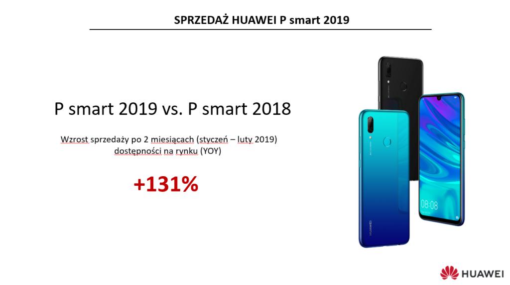wyniki huawei polska5