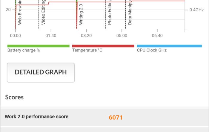 Screenshot 2019 04 06 10 05 41 627 com.futuremark.pcmark.android.benchmark