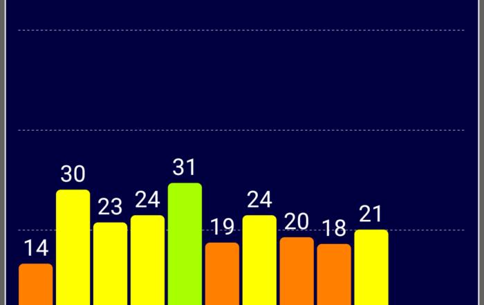 Screenshot 2019 04 06 10 16 35 462 com.chartcross.gpstest