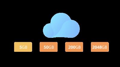 Wakacyjna promocja Huawei na przechowywanie zdjęć w chmurze