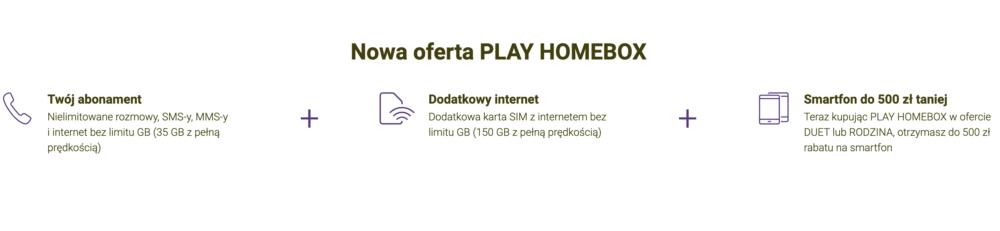 Rabat do 500 zł na supersmartfon w PLAY HOMEBOX!