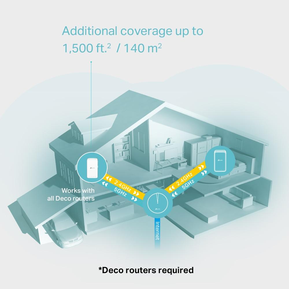 TP-Link Deco M3W – dodatkowy moduł systemu WiFi Mesh AC1200