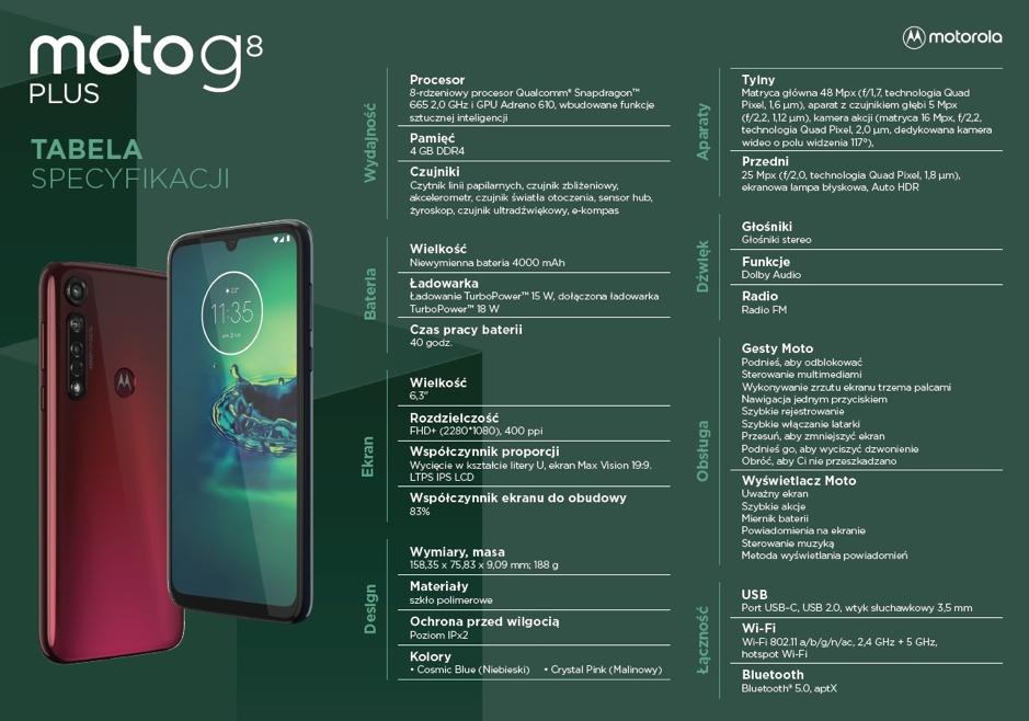Motorola Moto G8 Plus już dostępna wyłącznie w ofercie Plusa