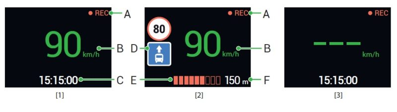 R600 GPS ekran