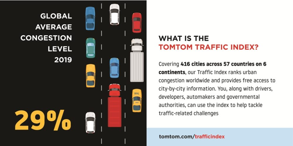 TomTom Traffic Index