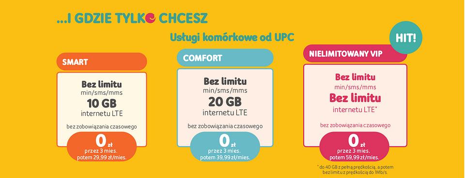 5 najlepszych pakietów z internetem GigaConnect - w domu i gdzie tylko chcesz