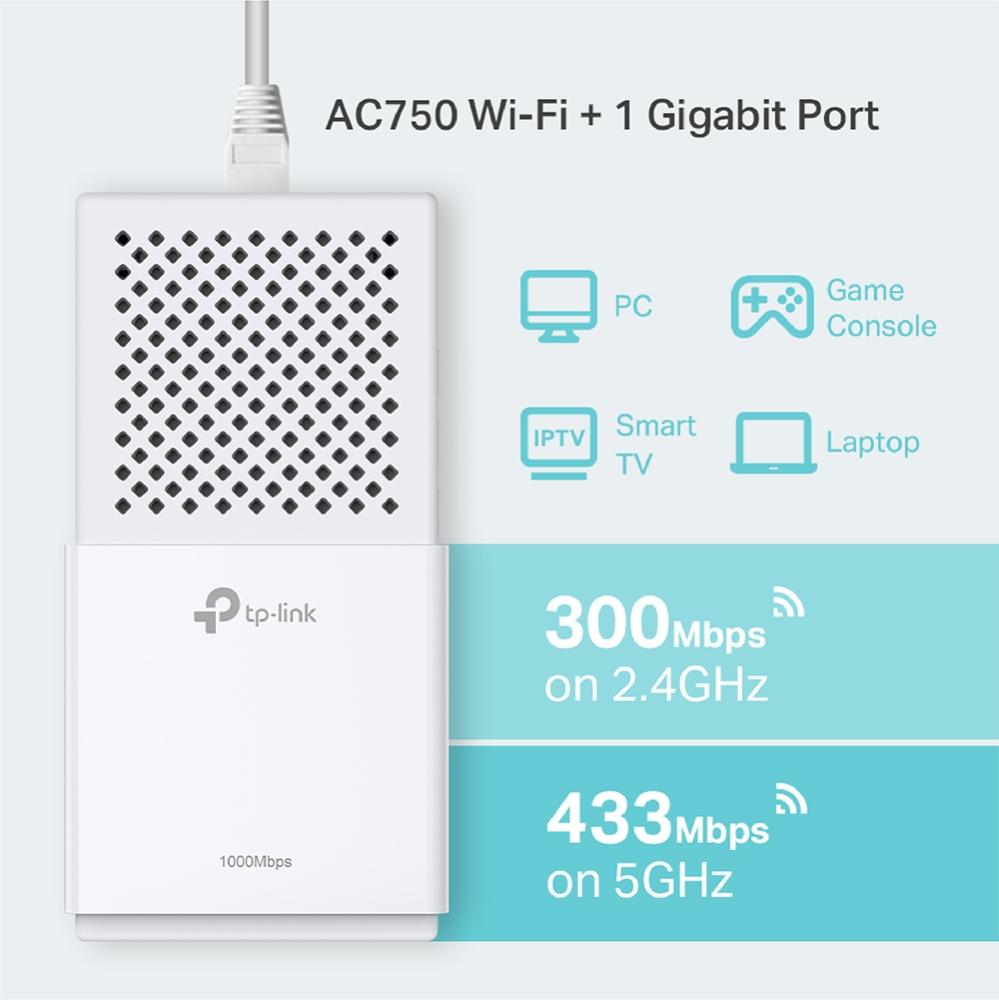 TP-Link TL-WPA7510 KIT - zestaw gigabitowych transmiterów sieciowych AV1000 z punktem dostępowym WiFi