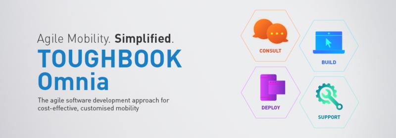 Panasonic oferuje kompletne rozwiązanie do rozwijania oprogramowania dla przedsiębiorstw