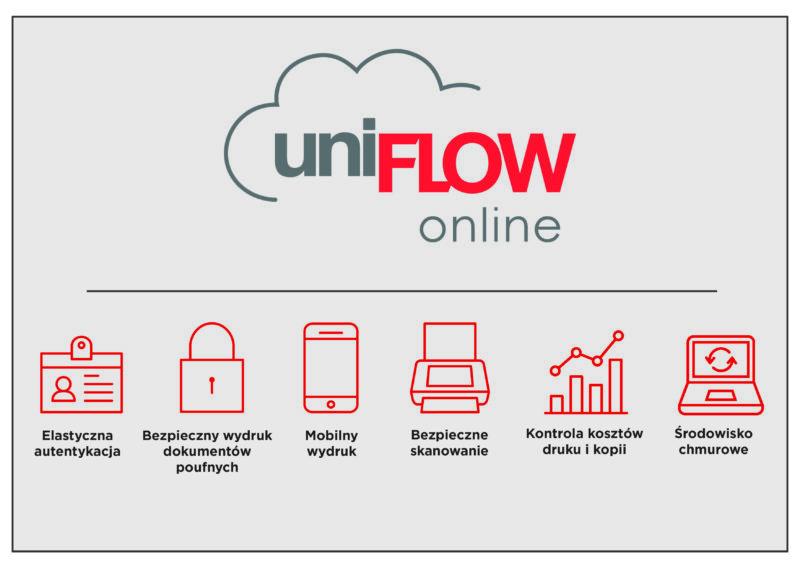grafika uniflow Canon prezentuje nową wersję oprogramowania uniFLOW