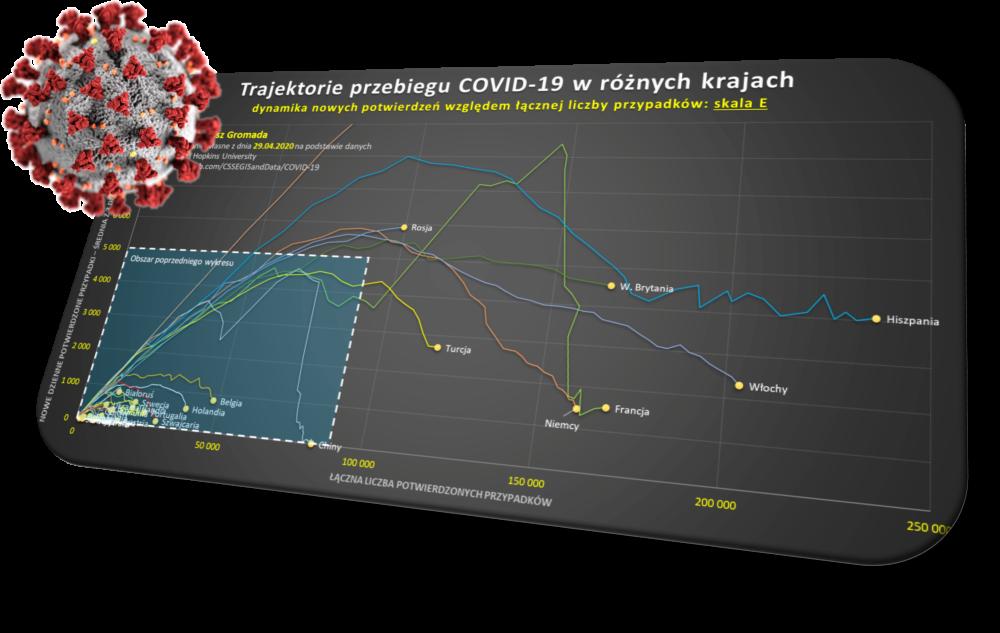 Bank Millennium - Mariusz Gromada analizuje dane o COVID 19