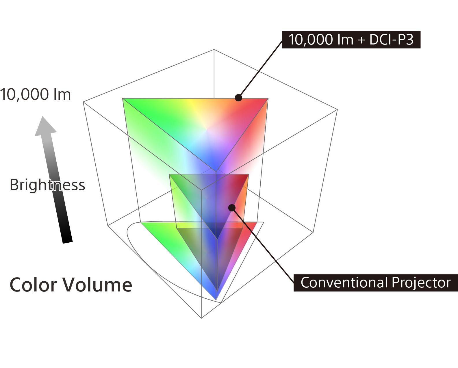 ill color volume 300dpi