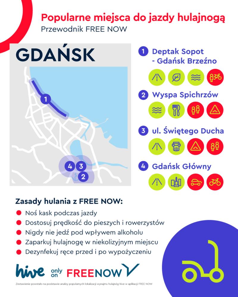 Infografika Gdańsk