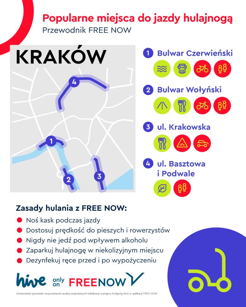 Infografika Kraków