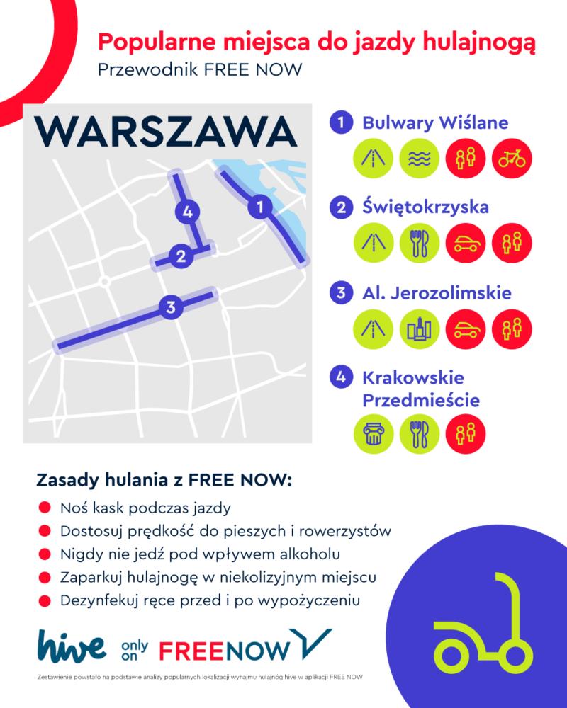Infografika Warszawa