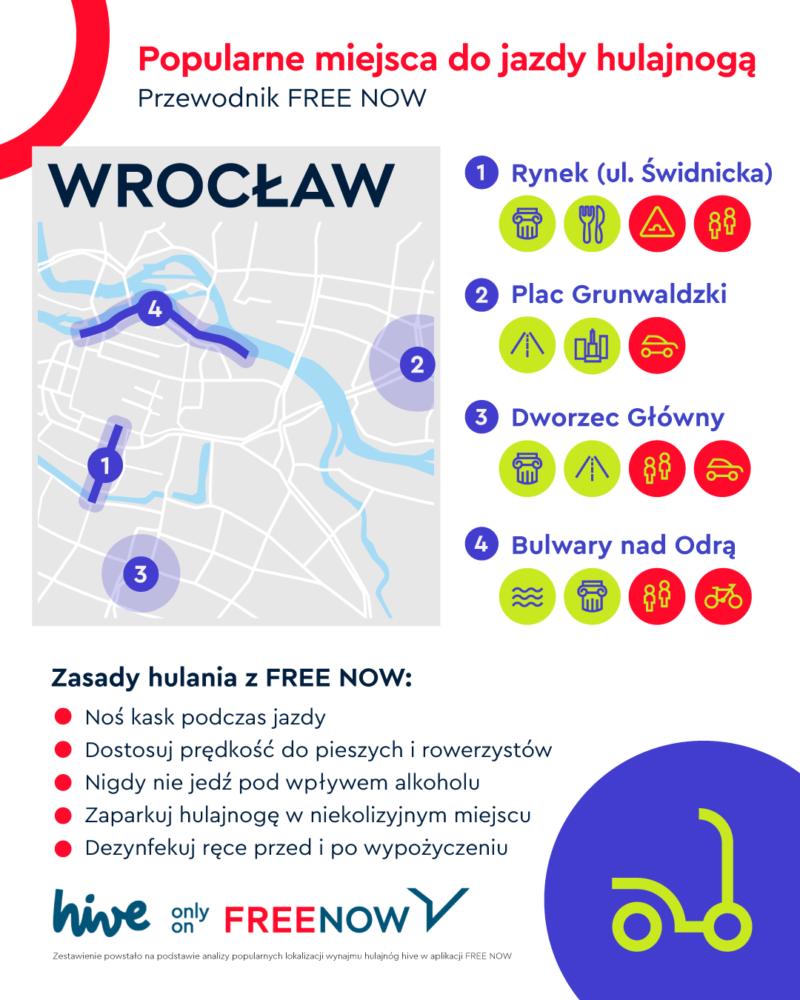 Infografika Wrocław