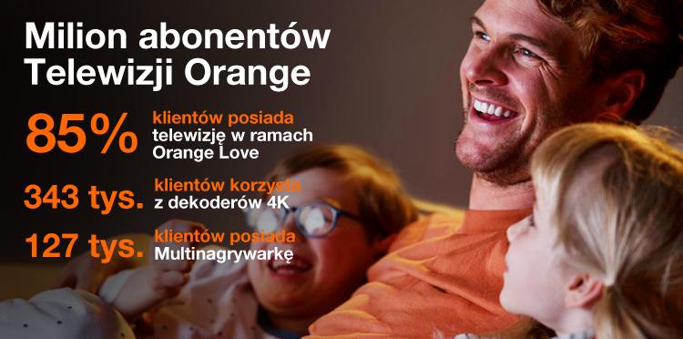 milion tv Orange baner bp