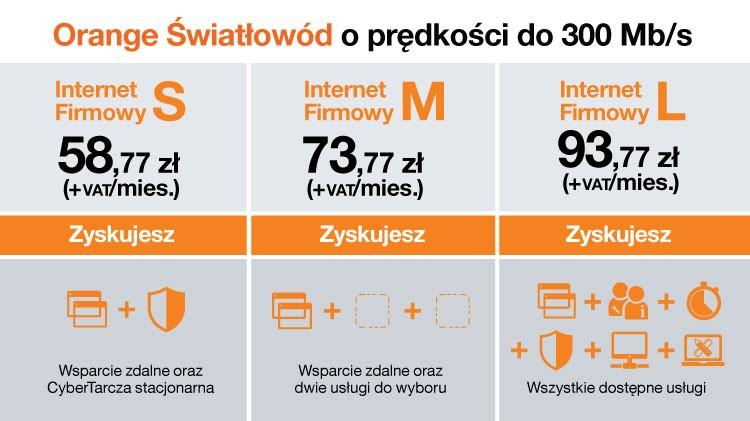 Orange dla małych i średnich firm