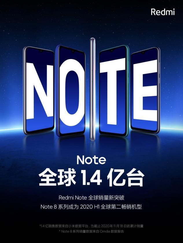 Redmi Note 140 MLN