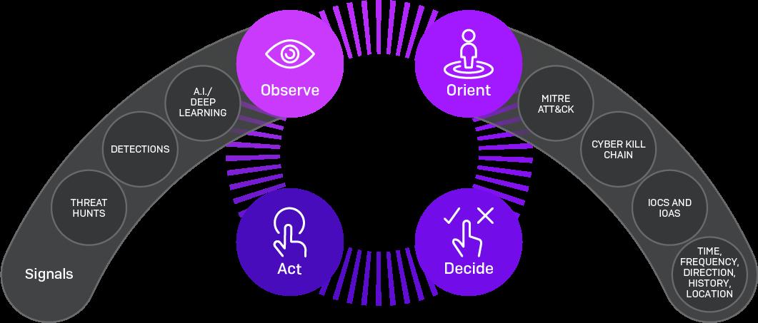 Sophos Rapid Response – nowa usługa monitoringu i reagowania w trybie 24/7