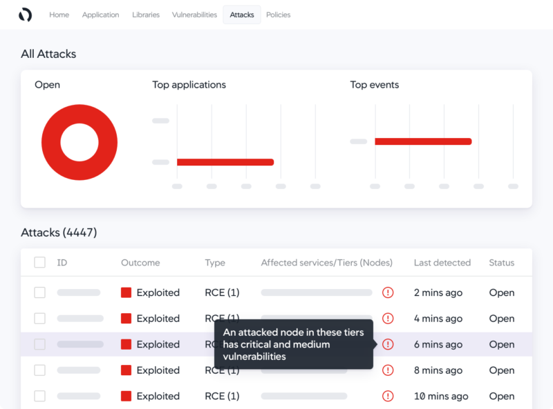 AppDynamics Secure Application Dashboard