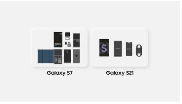 Zrównoważona przyszłość staje się możliwa wraz z przyjaznym ekologicznie opakowaniem Galaxy S