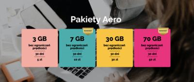 Wiosenne nowości od Aero2 - odświeżona oferta i brak limitu prędkości w Pakietach Aero