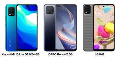Orange obniża ceny Xiaomi, OPPO i LG