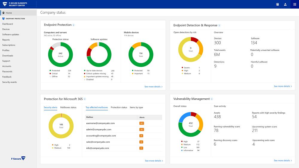 F-Secure prezentuje Elements – modułową platformę usług cyberbezpieczeństwa