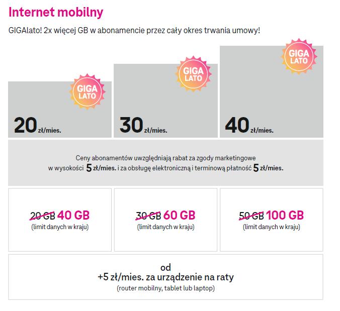 podwojone gigabajty w internecie mobilnym