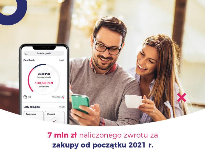 Rekordowe wyniki goodie – Użytkownicy platformy zaoszczędzili od początku roku już ponad 7 mln złotych