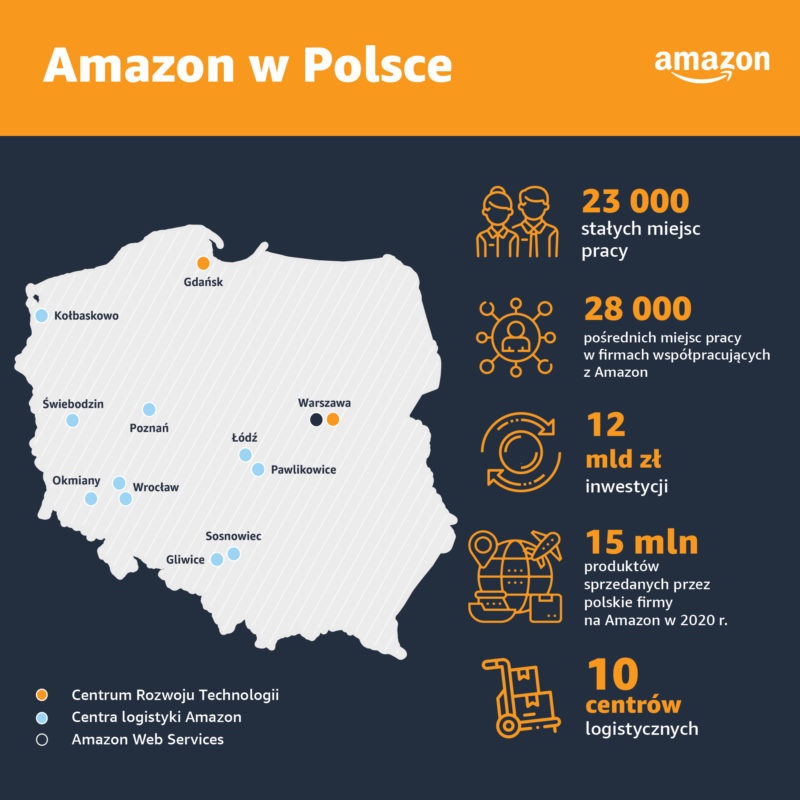 Amazon zwieksza liczbe stalych miejsc pracy do 23 000 Material prasowy 3